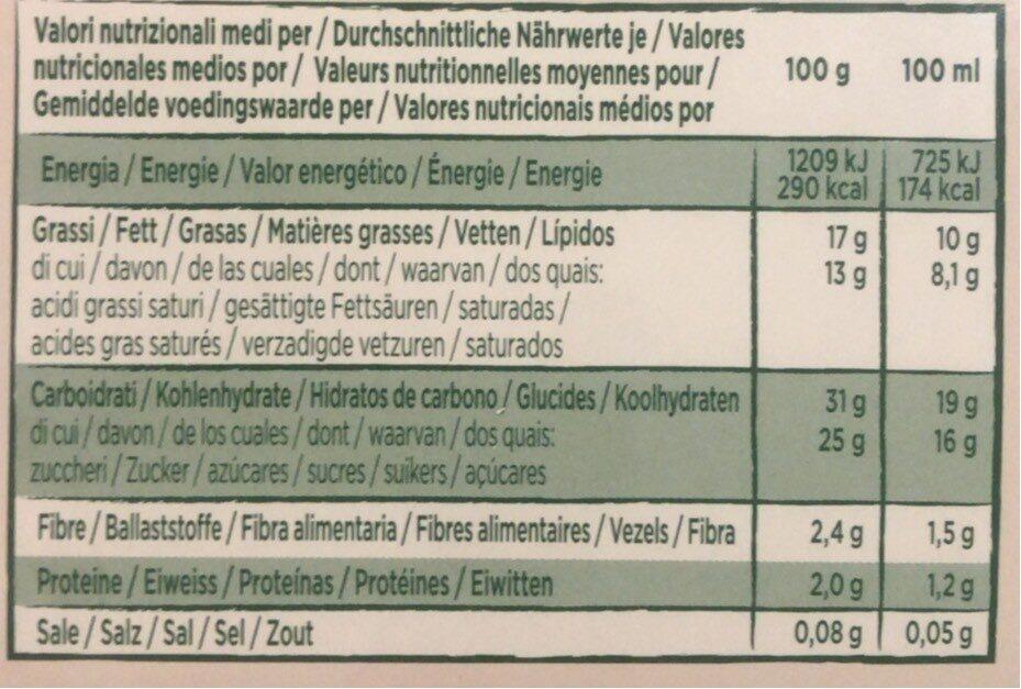 Gelato italiano - Nährwertangaben - fr