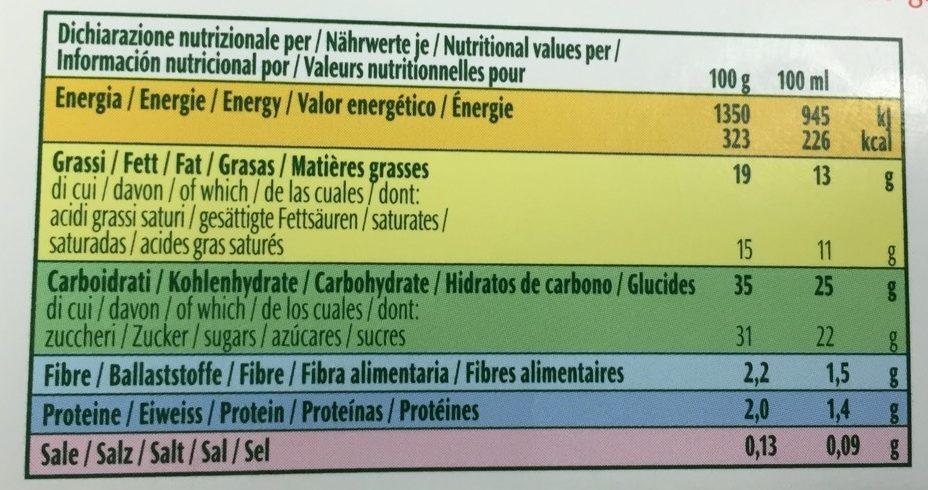 6 Mini Gelato Italiano Bio Vegetale Riso - Nutrition facts