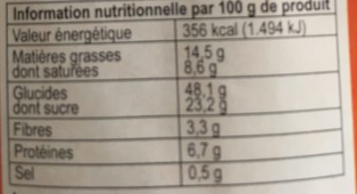 Mini Panettone - Voedingswaarden