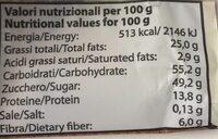 Croccante alla frutta secca e cereali The Original - Informations nutritionnelles - fr