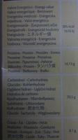 Grissini torinesi - Informations nutritionnelles