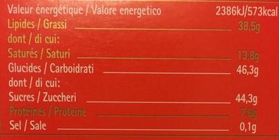 Gianduiotti con pregiate nocciole - Nutrition facts - fr
