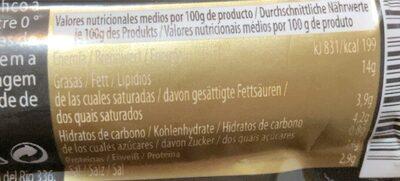 Il würstel italiano - Nutrition facts - sr