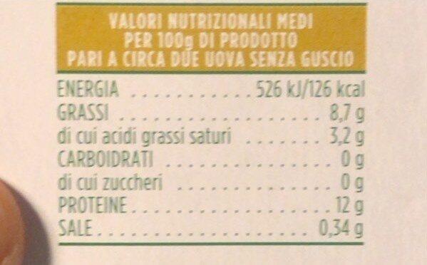 Uova fresche - Valori nutrizionali - it