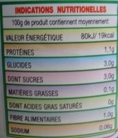 Tomates Pelées Entières au jus de tomates 400 g - La Belinda - Nutrition facts - fr