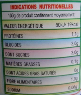 Tomates Pelées Entières au jus de tomates 400 g - La Belinda - Nutrition facts