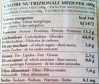 Pizzoccheri della Valtellina - Nutrition facts - it