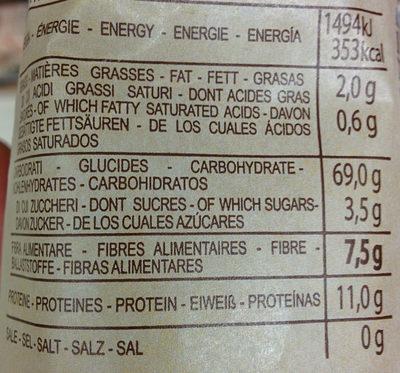 Pâtes de semoule de blé dur et orge - Informazioni nutrizionali - fr