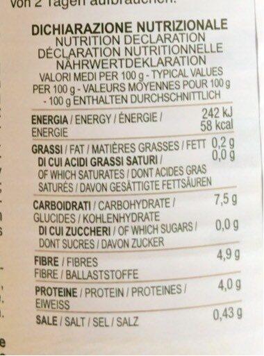 Fagioli cannellini - Nutrition facts - en