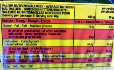 Mini Roulés - Nutrition facts