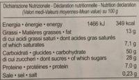 Panettone al Moscato senza canditi - Informations nutritionnelles