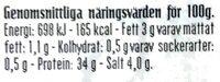 Bresaola - Voedingswaarden - sv