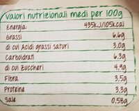Berenjenas a la parmesana - Voedingswaarden