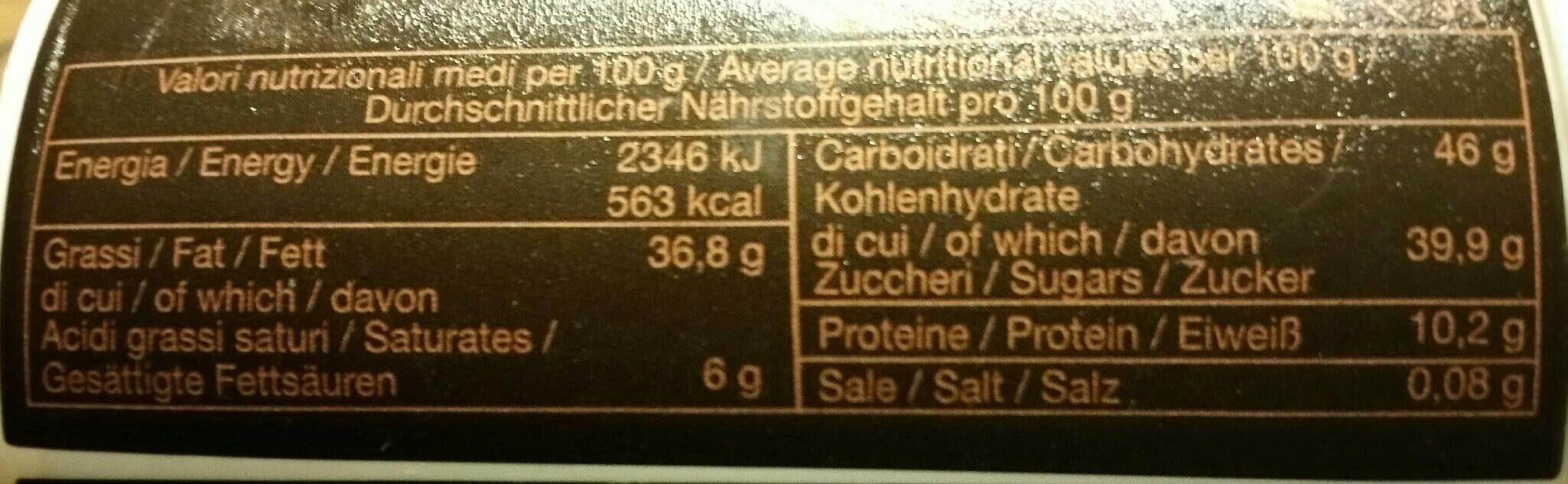Crème Gianduja Noisette - Informations nutritionnelles - fr