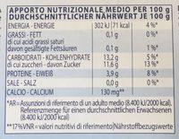 Yogurt fragola - Nutrition facts