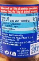 Misto funghi con porcini - Informazioni nutrizionali - it