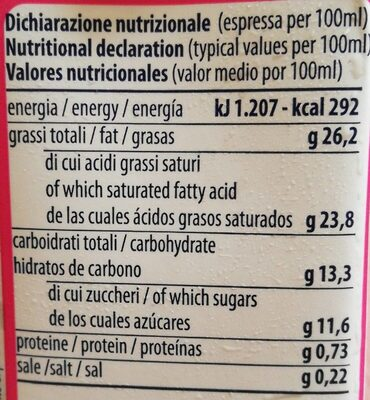 Hulala da montare - Nutrition facts