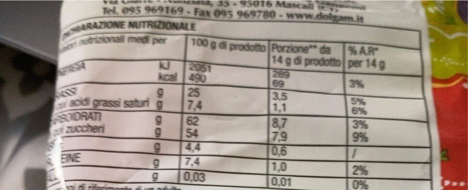 Torroncini - Nutrition facts - it