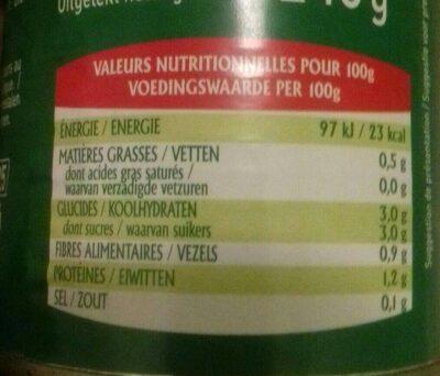 Tomates pelées concassées en cubes - Voedingswaarden - fr