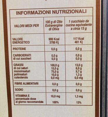 Olio extra vergine di oliva Estratto a freddo - Ingrediënten - fr