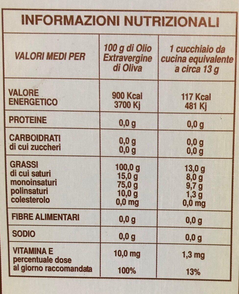 Olio extra vergine di oliva Estratto a freddo - Voedingswaarden - fr