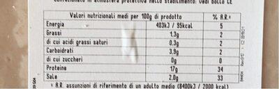 Petto pollo - Nutrition facts