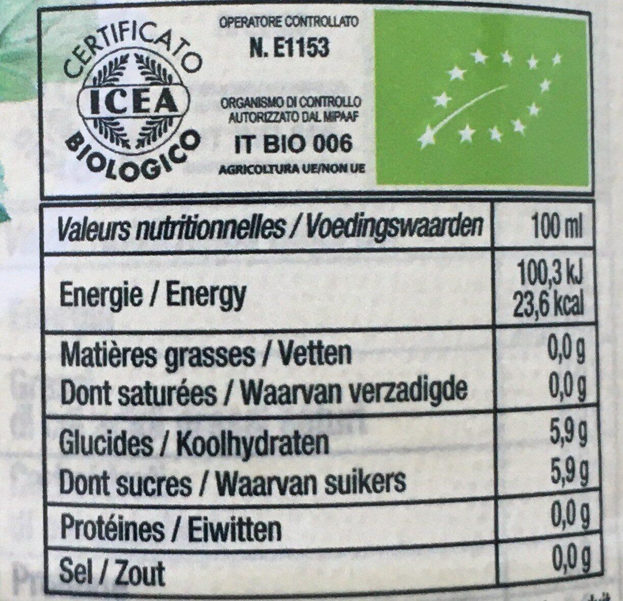 Thé verde menthe - munt - Informations nutritionnelles - fr