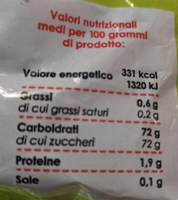 Uva sultanina - Informazioni nutrizionali - it