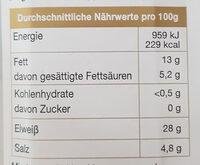 Prosciutto Crudo - Nutrition facts