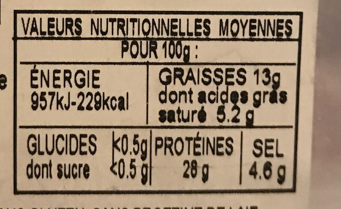 Jambon cru italien - Informations nutritionnelles - fr