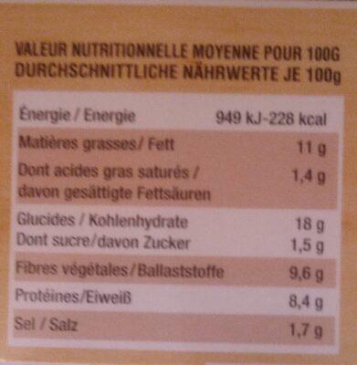 Burger Mediterraneo - Nutrition facts
