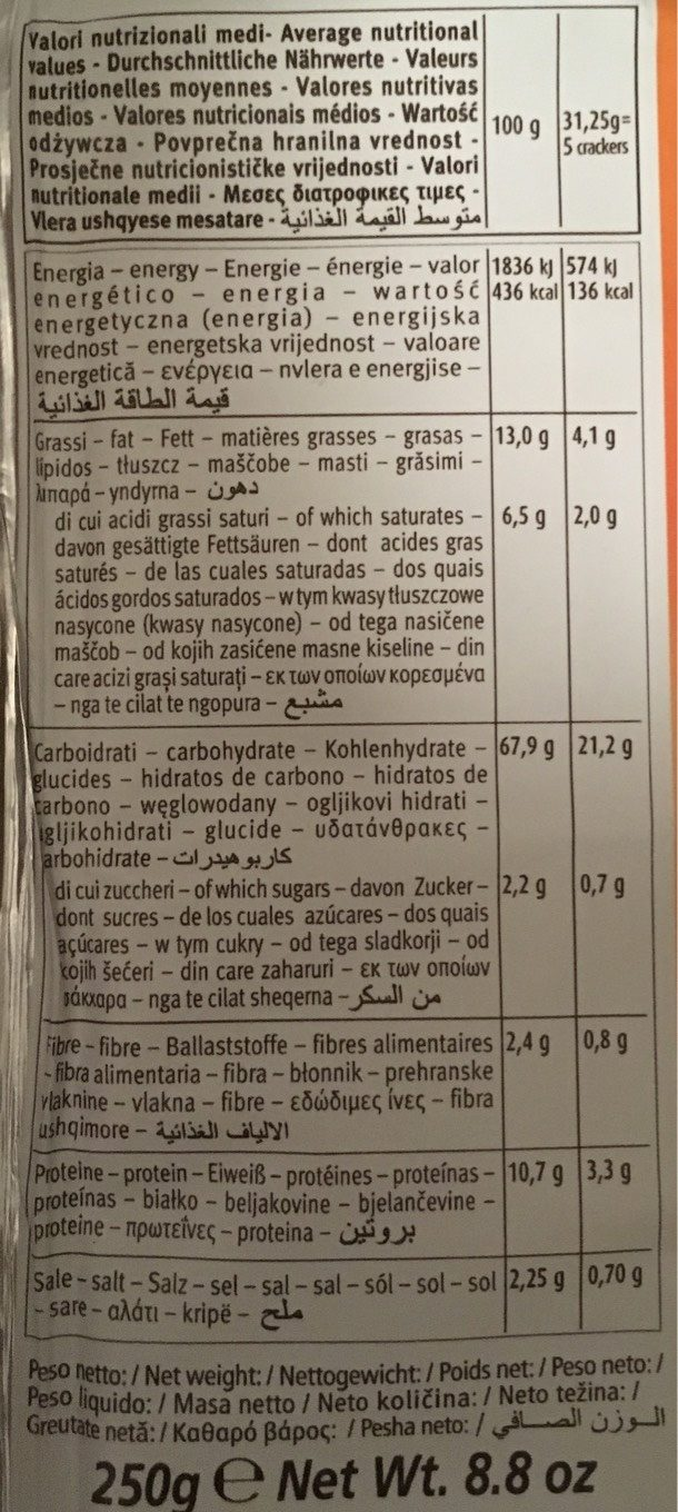 Crackers Sales - Nutrition facts