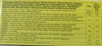 Orangino - Nutrition facts