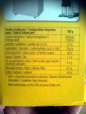 Mix B Mix Pane - Información nutricional