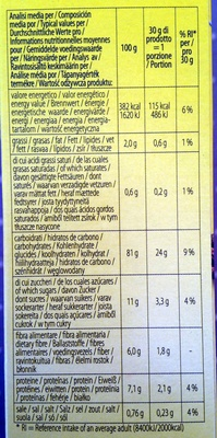 Cereal Flakes - Informations nutritionnelles
