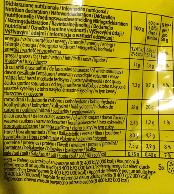 Petits Pains Aux Graines - Informations nutritionnelles - fr