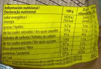 PAINS - Nutrition facts - en