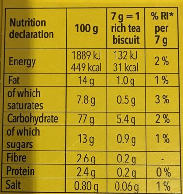 Rich Tea Biscuits - Nutrition facts - en