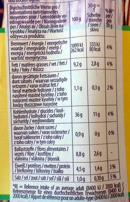 Meisterbäckers Vital - Informations nutritionnelles