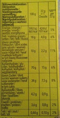 CHOCOLIX SANS GLUTEN - Nutrition facts