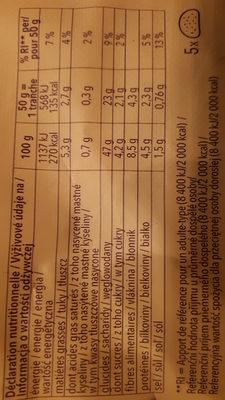 Pain campagnard aux graines - Informations nutritionnelles - fr