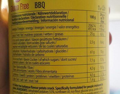 Schär Curvies BBQ - 营养成分