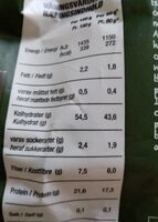 Pasta grainway - Informations nutritionnelles - fr