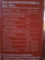 More Than Pasta - Voedingswaarden - fr