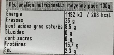 140G Mortadella Bologna Parmacatto - Informations nutritionnelles - fr