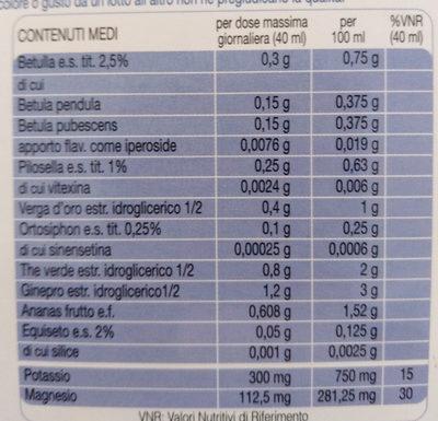 Diurerbe Forte pocket drink - Informations nutritionnelles
