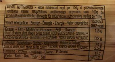 Linguine Malta - Ingrediënten - fr