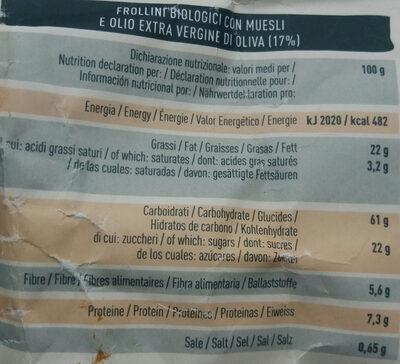 Frollini con muesli - Información nutricional - fr