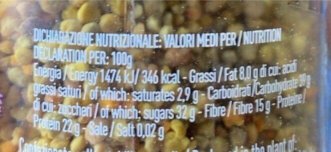 Pollen - Valori nutrizionali - en