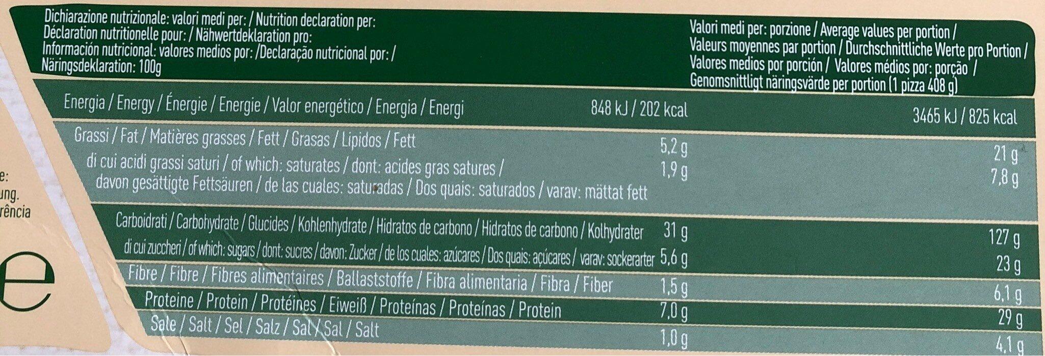 Grilled Vegetable Pizza - Información nutricional